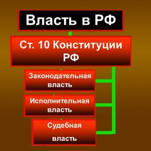 Органы власти Знаменки